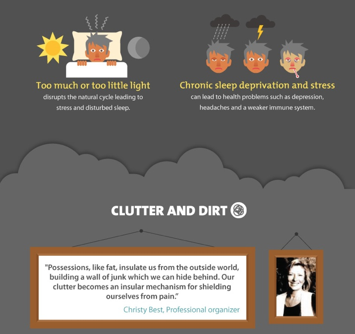 Clutter and Dirt