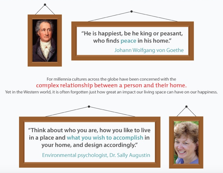 Complex relations between person and home